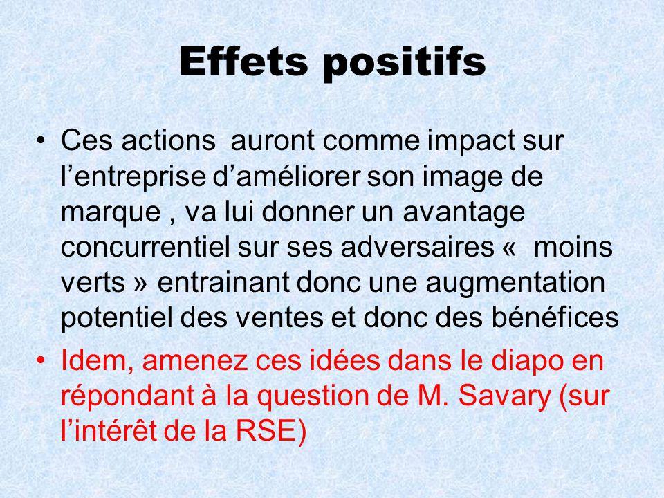 Rse 2 2 rse et pme 1 5 2 opportunit exemples 3 5 5 for Idees entreprise lucrative