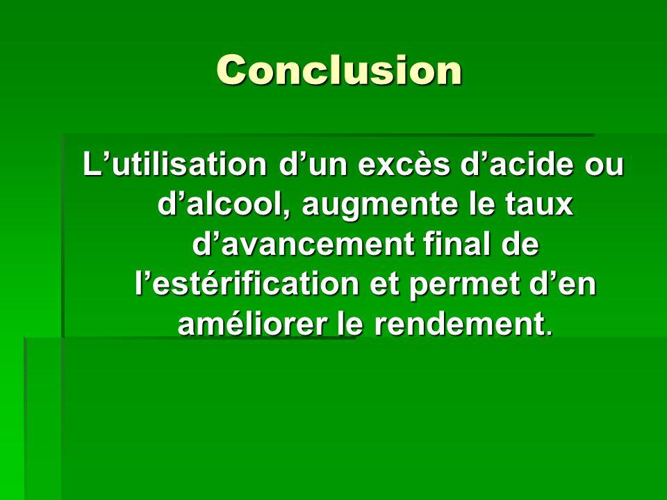 L'équilibre chimique estérification-hydrolyse - ppt