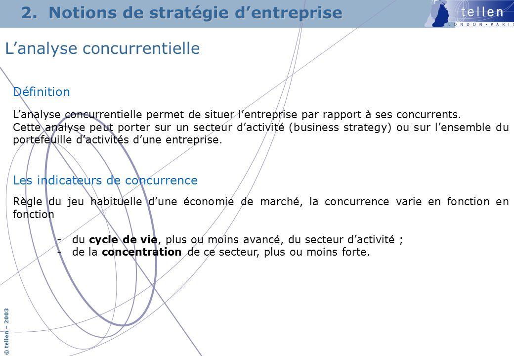 Strat gie d entreprise ppt t l charger - Analyse concurrentielle porter ...