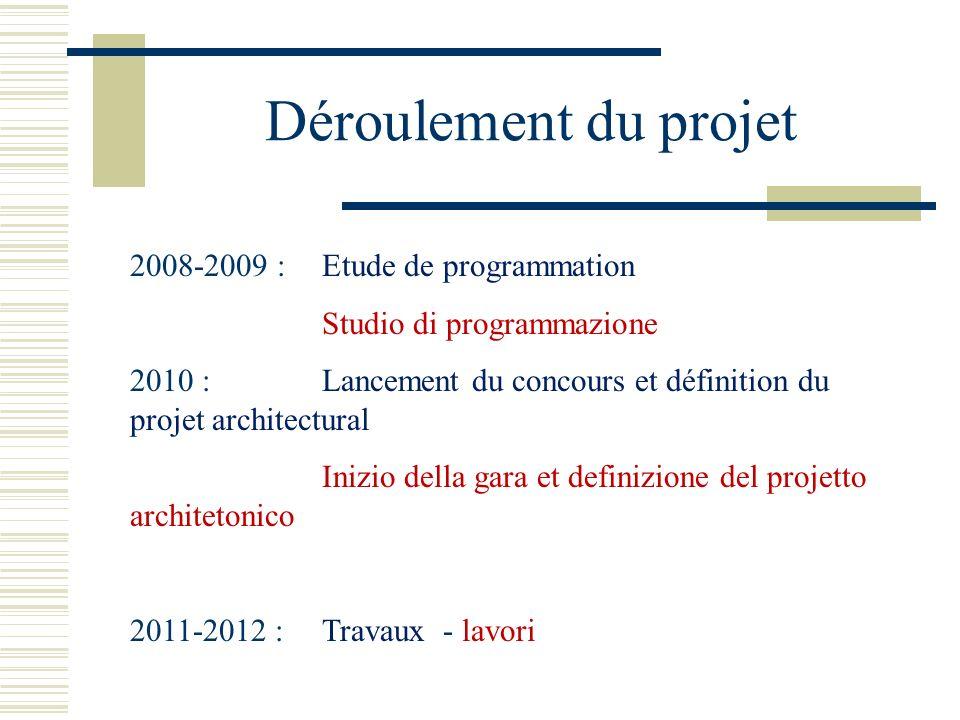 Déroulement du projet 2008-2009 : Etude de programmation