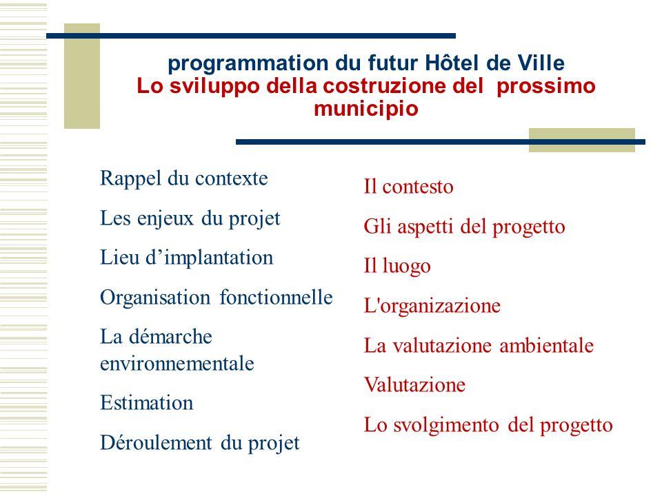 programmation du futur Hôtel de Ville Lo sviluppo della costruzione del prossimo municipio