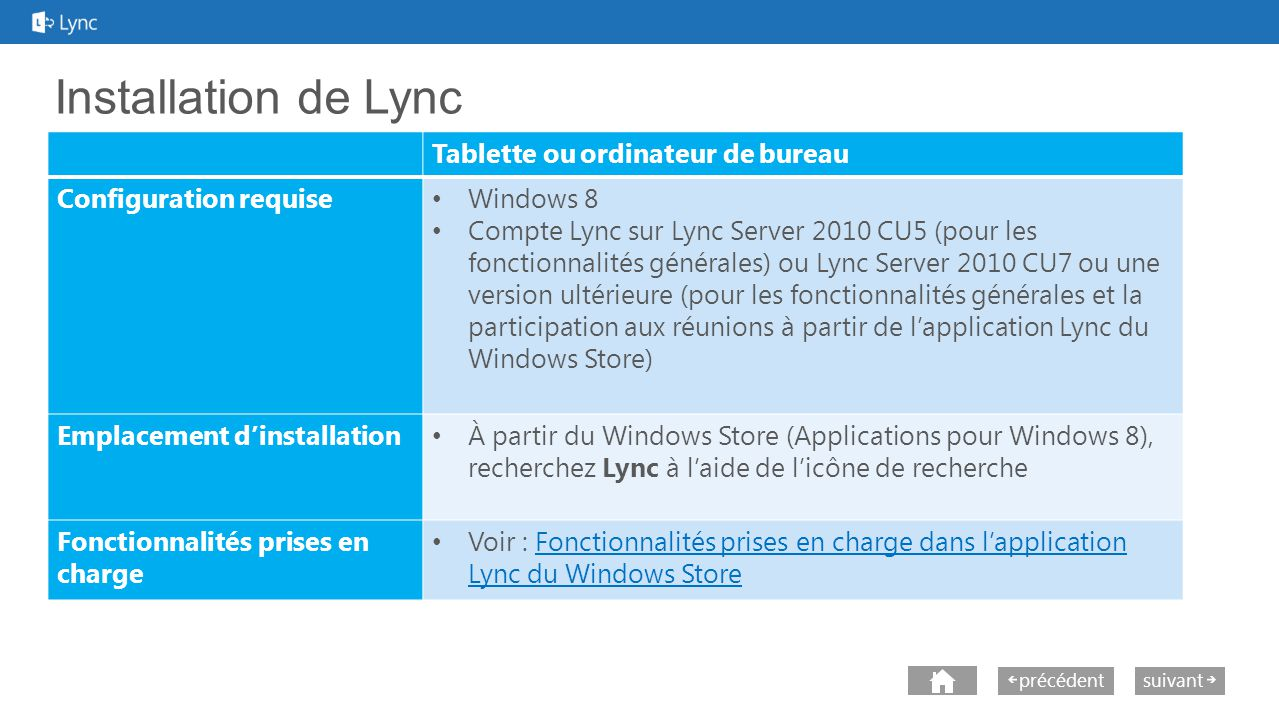 prise en main de l application lync du windows store ppt t l charger. Black Bedroom Furniture Sets. Home Design Ideas