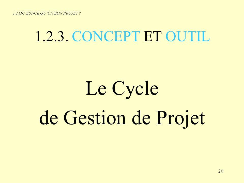 Le Cycle de Gestion de Projet 1.2.3. CONCEPT ET OUTIL