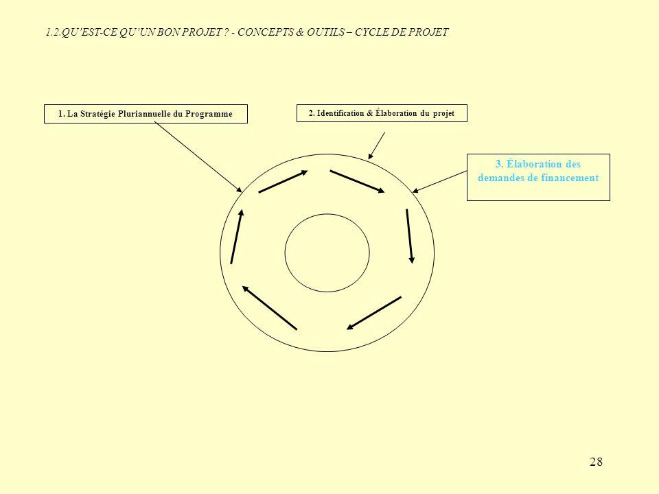3. Élaboration des demandes de financement