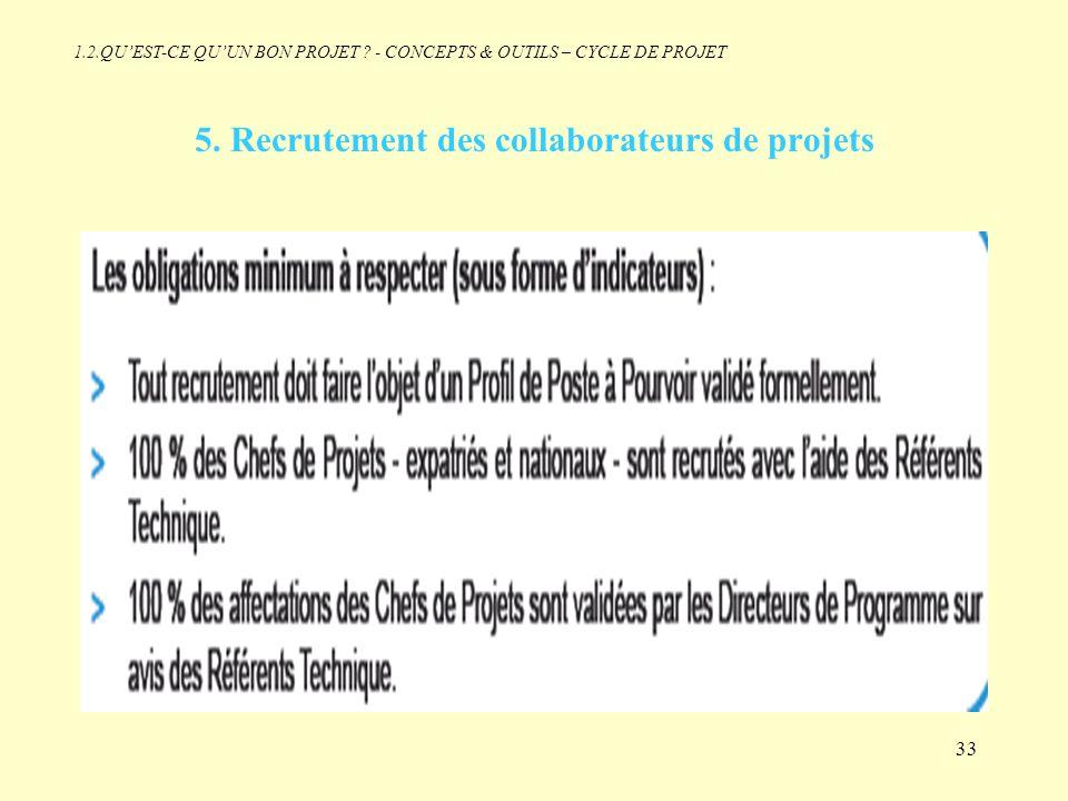 5. Recrutement des collaborateurs de projets