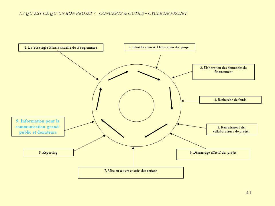9. Information pour la communication grand-public et donateurs