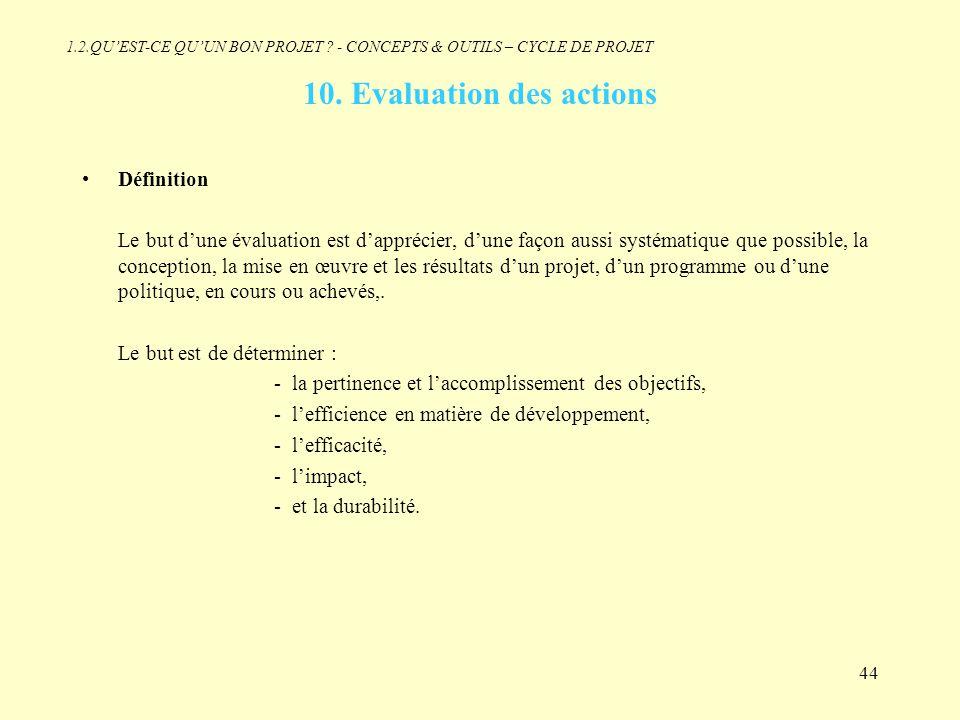 10. Evaluation des actions