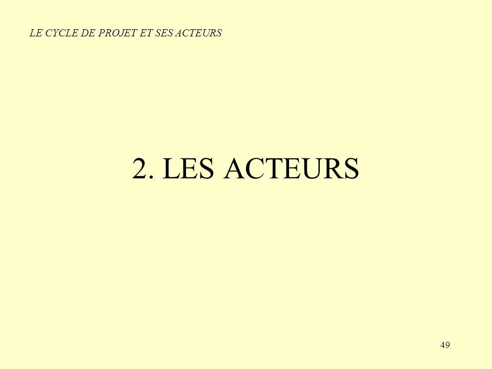 LE CYCLE DE PROJET ET SES ACTEURS