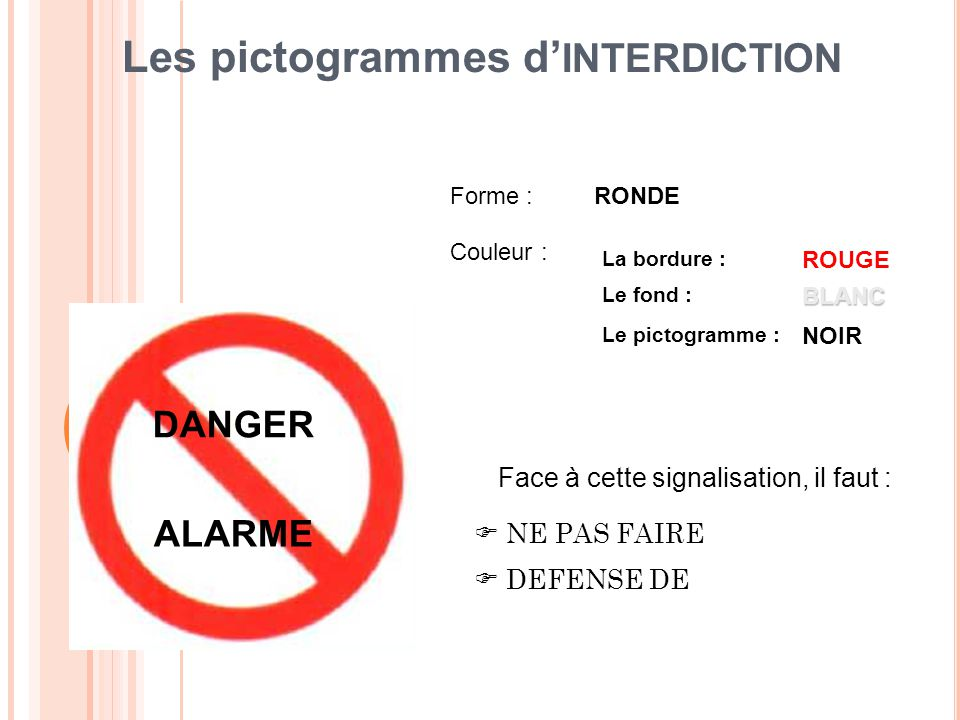 Les pictogrammes d'INTERDICTION