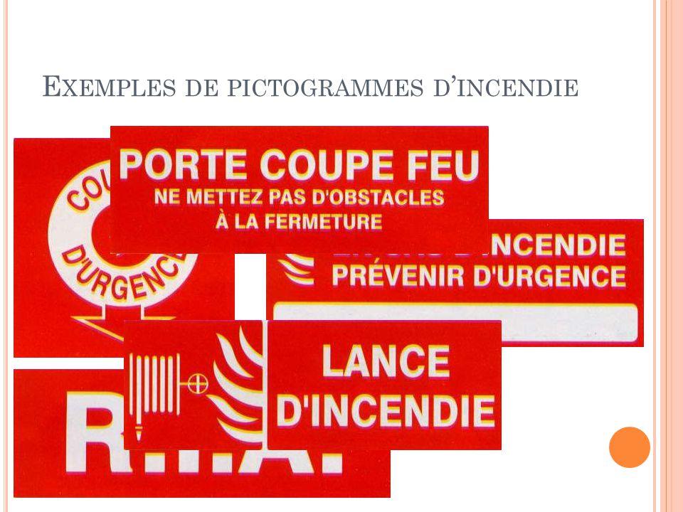 Exemples de pictogrammes d'incendie