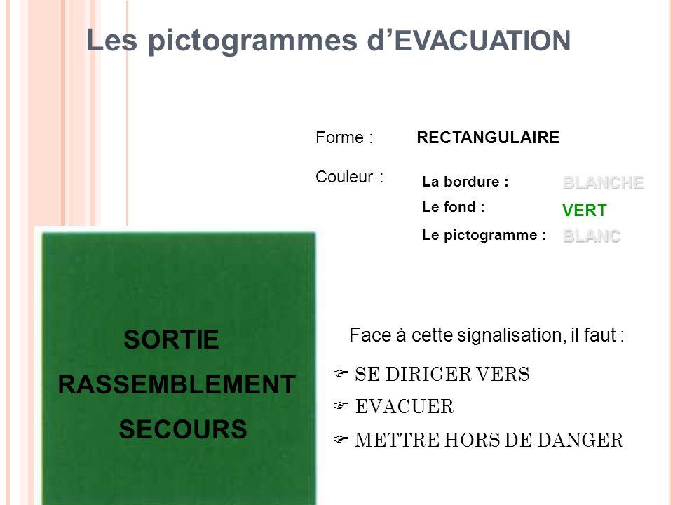 Les pictogrammes d'EVACUATION