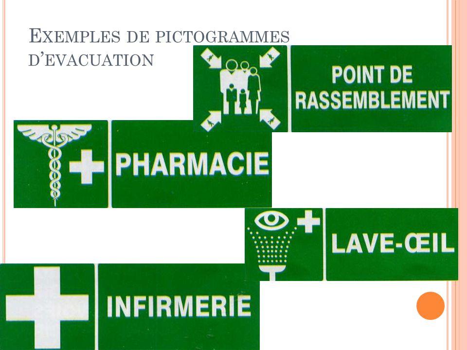 Exemples de pictogrammes d'evacuation