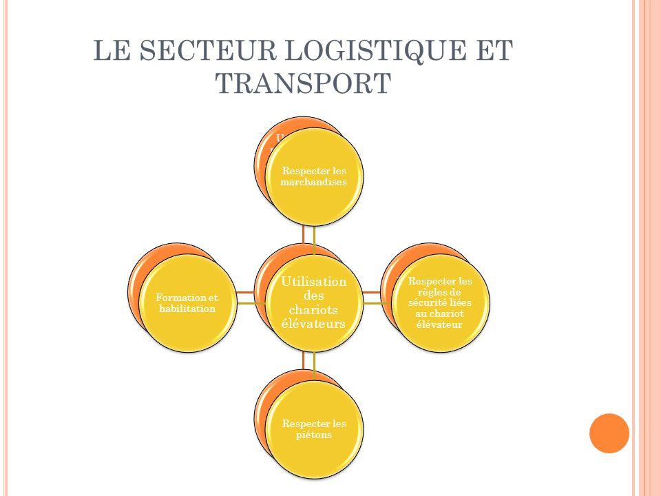 LE SECTEUR LOGISTIQUE ET TRANSPORT