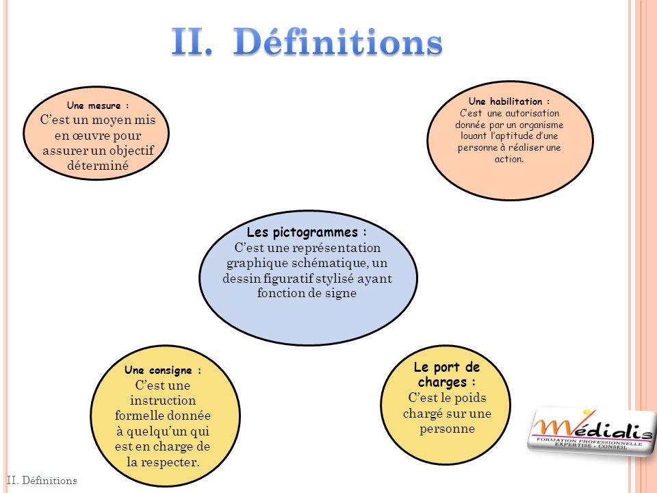 Définitions Une habilitation : C'est une autorisation donnée par un organisme louant l'aptitude d'une personne à réaliser une action.