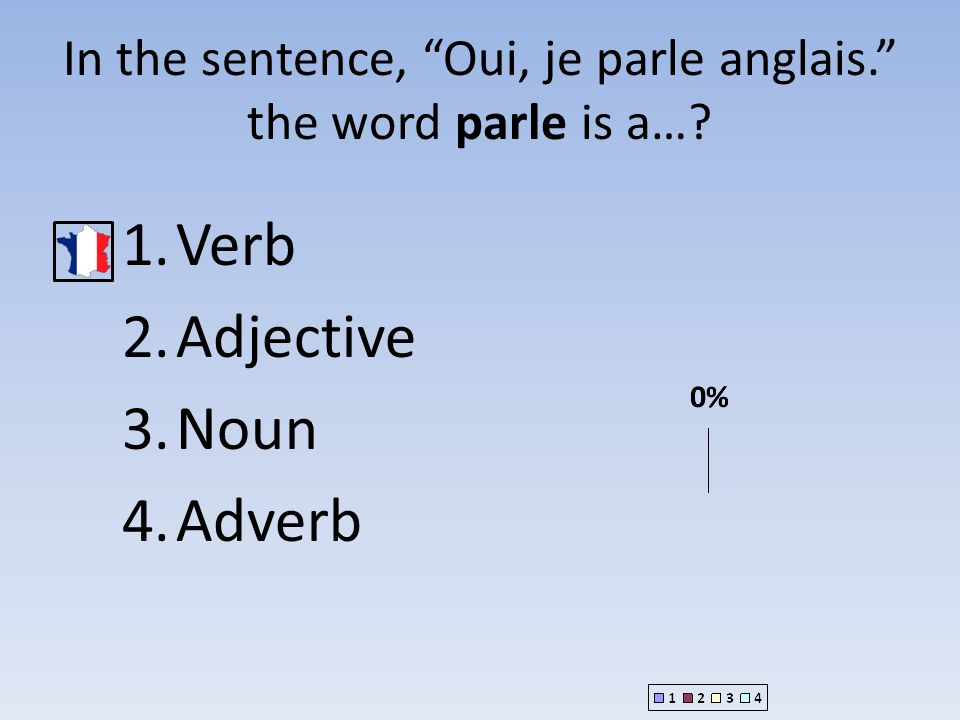 In the sentence, Oui, je parle anglais. the word parle is a…
