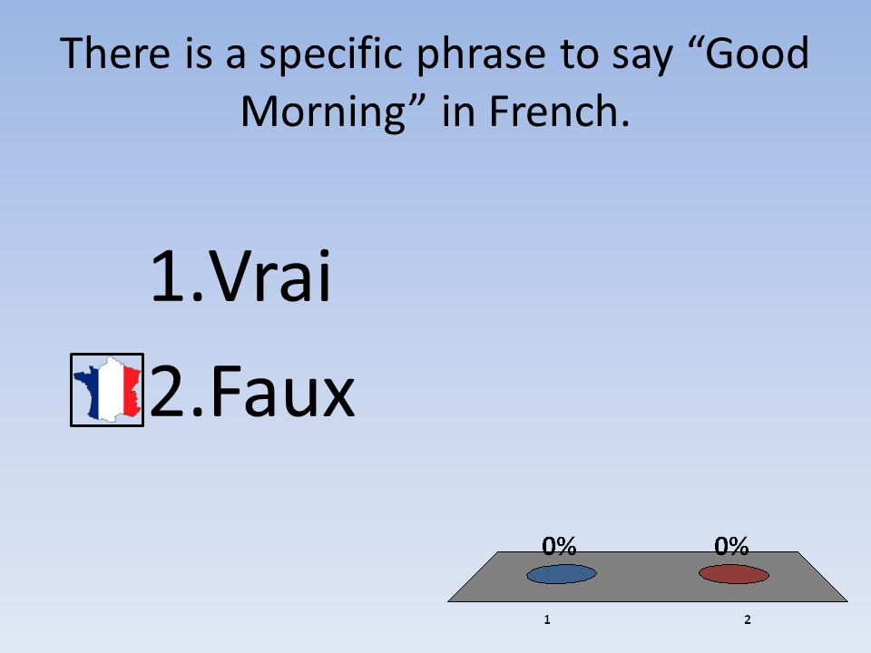 There is a specific phrase to say Good Morning in French.