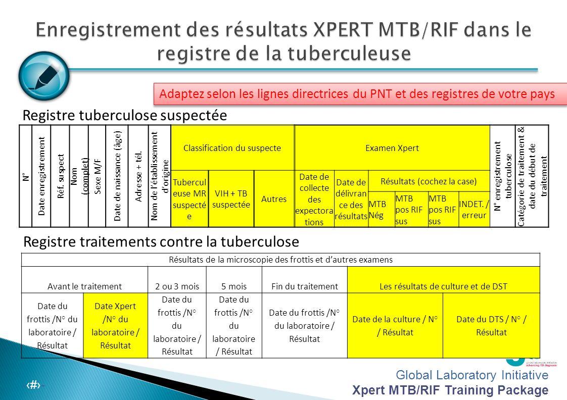 Guide clinique sur le Xpert MTB/RIF - ppt télécharger