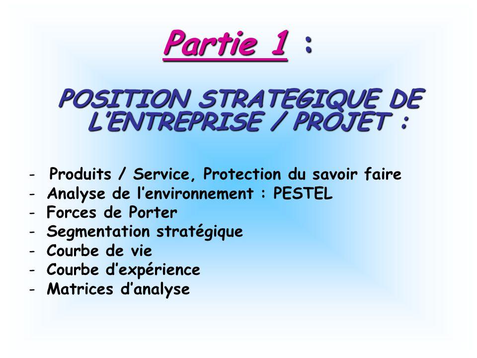 POSITION STRATEGIQUE DE L'ENTREPRISE / PROJET :