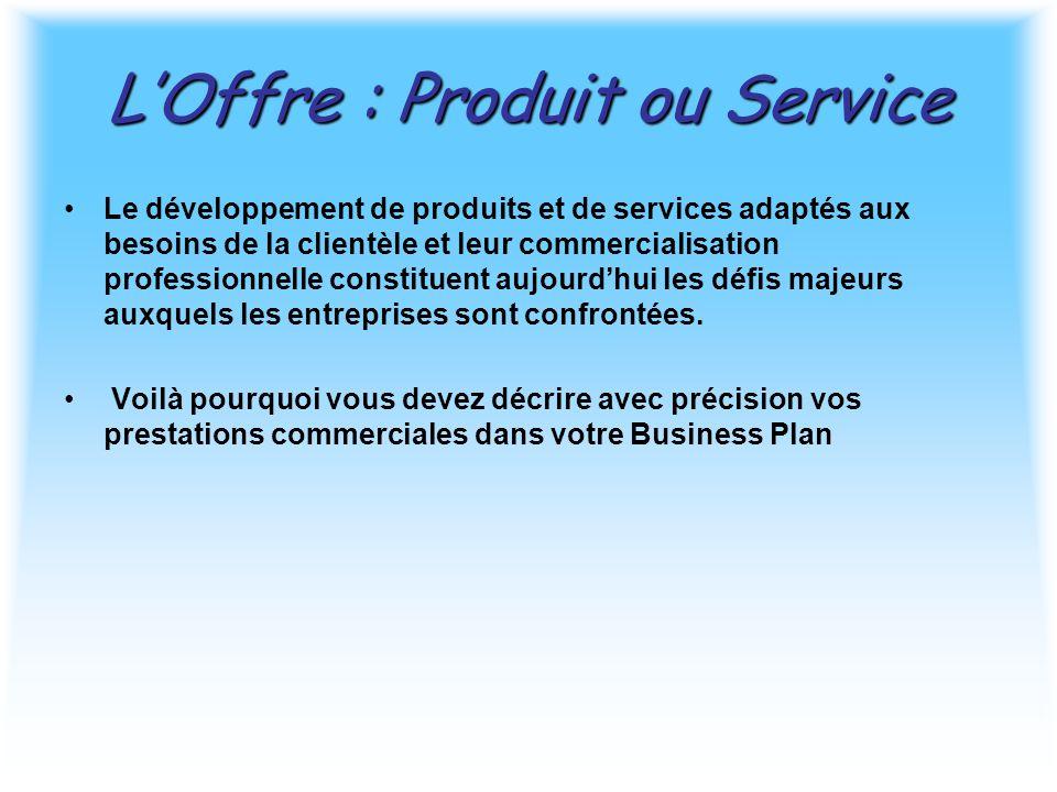 L'Offre : Produit ou Service