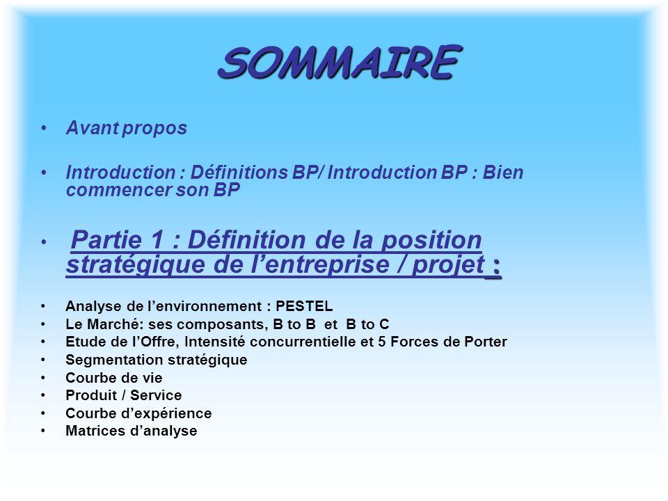 SOMMAIRE Avant propos. Introduction : Définitions BP/ Introduction BP : Bien commencer son BP.