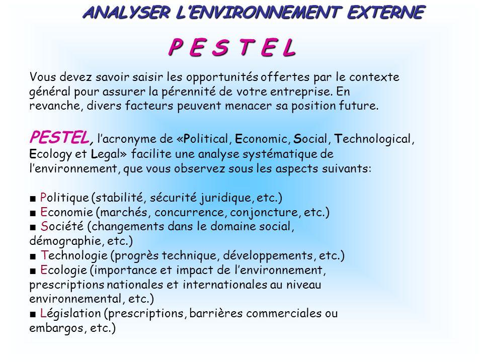 ANALYSER L'ENVIRONNEMENT EXTERNE P E S T E L