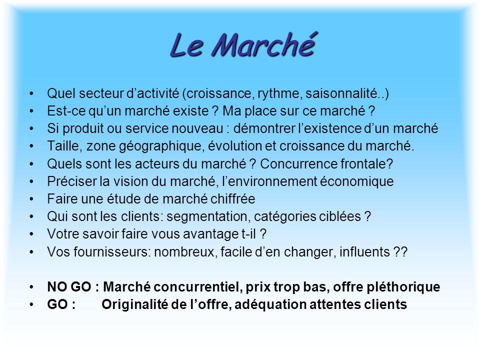 Le Marché Quel secteur d'activité (croissance, rythme, saisonnalité..)