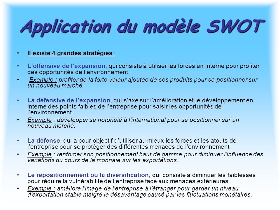 Application du modèle SWOT