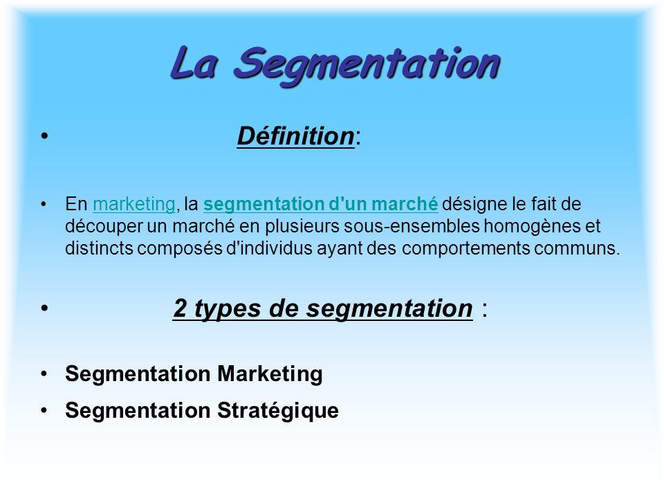 La Segmentation Définition: 2 types de segmentation :