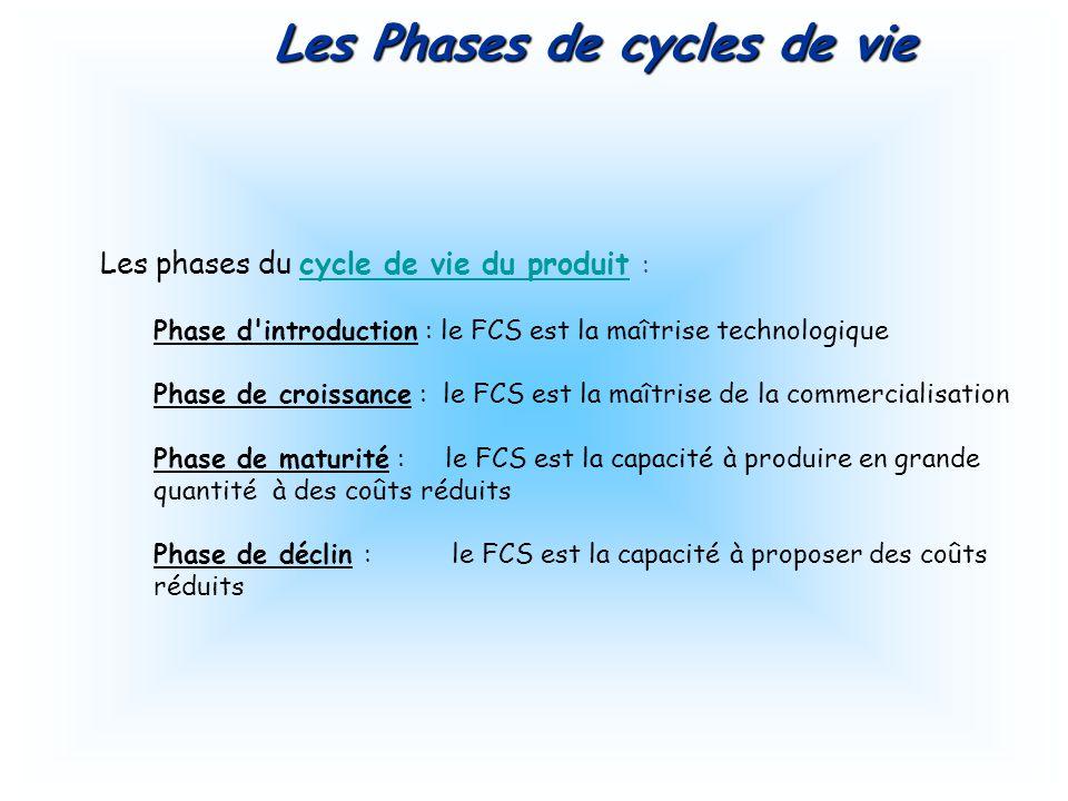 Les Phases de cycles de vie