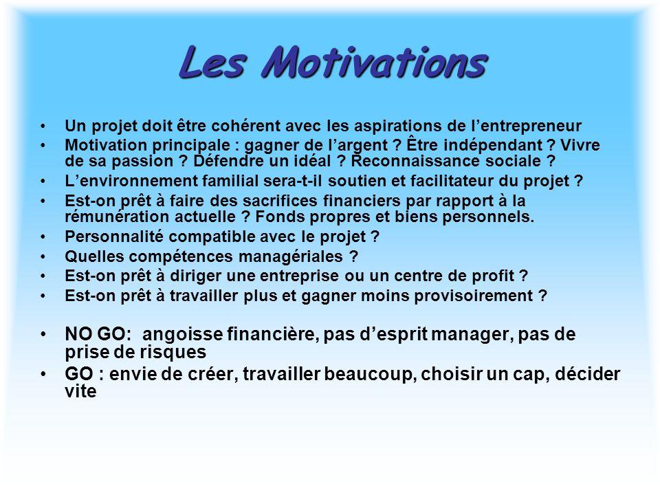 Les Motivations Un projet doit être cohérent avec les aspirations de l'entrepreneur.