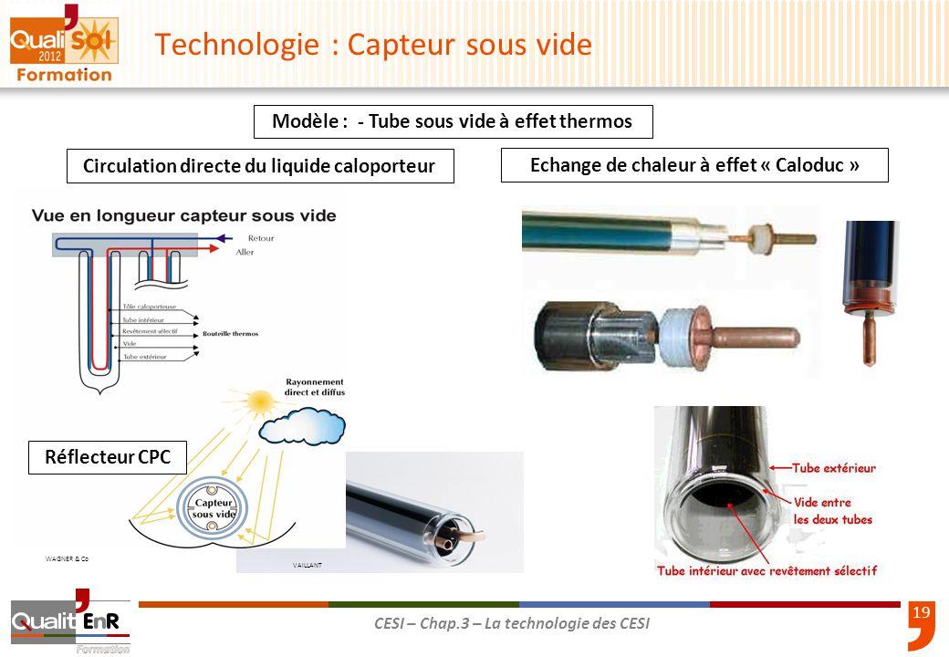 La technologie des cesi ppt t l charger for Panneau solaire sous vide