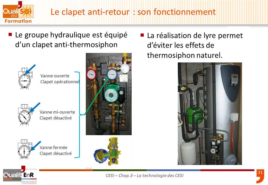 La technologie des cesi ppt t l charger - Clapet anti siphon fonctionnement ...