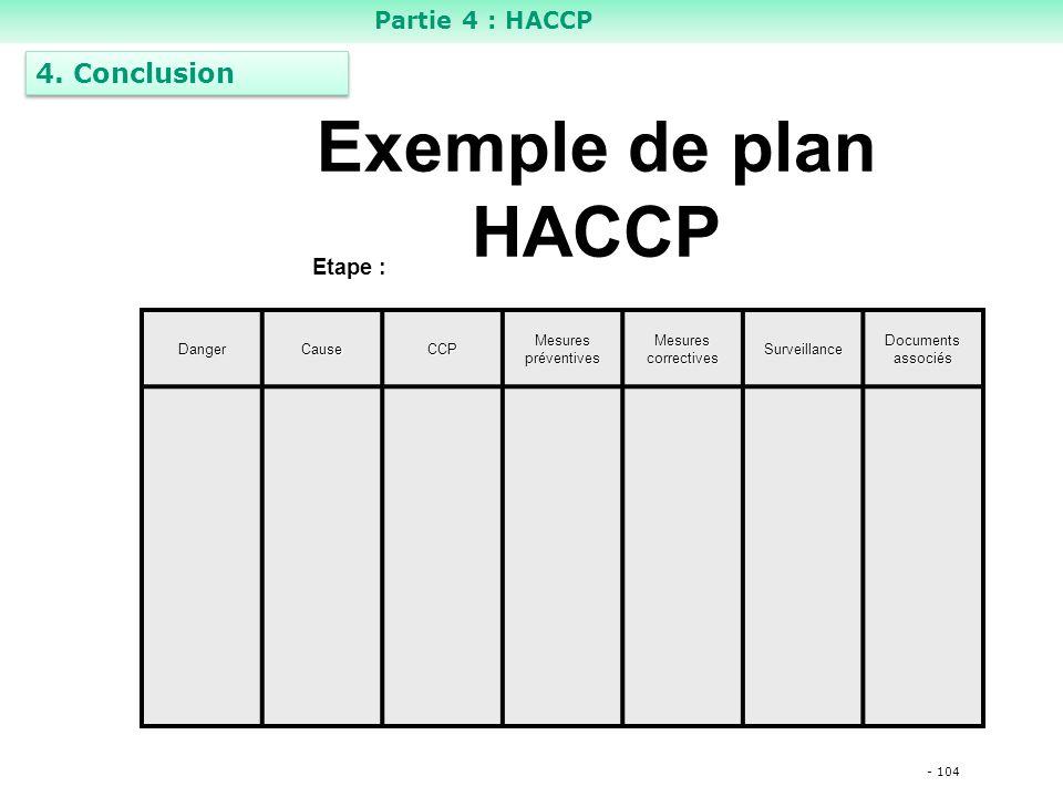 Exemple de plan HACCP 4. Conclusion Partie 4 : HACCP Etape : Danger