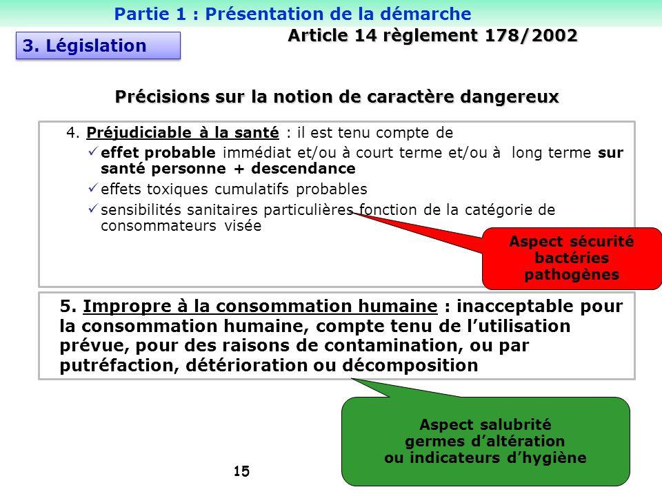 Partie 1 : Présentation de la démarche Article 14 règlement 178/2002