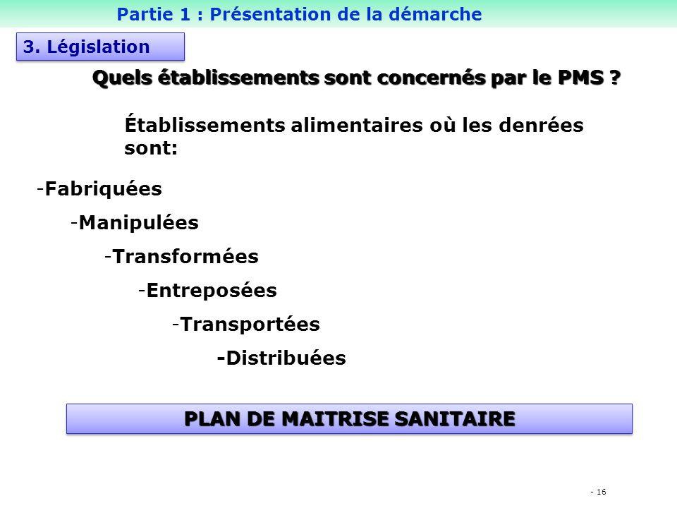 PLAN DE MAITRISE SANITAIRE