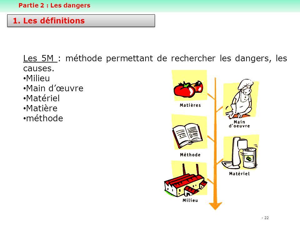 Les 5M : méthode permettant de rechercher les dangers, les causes.