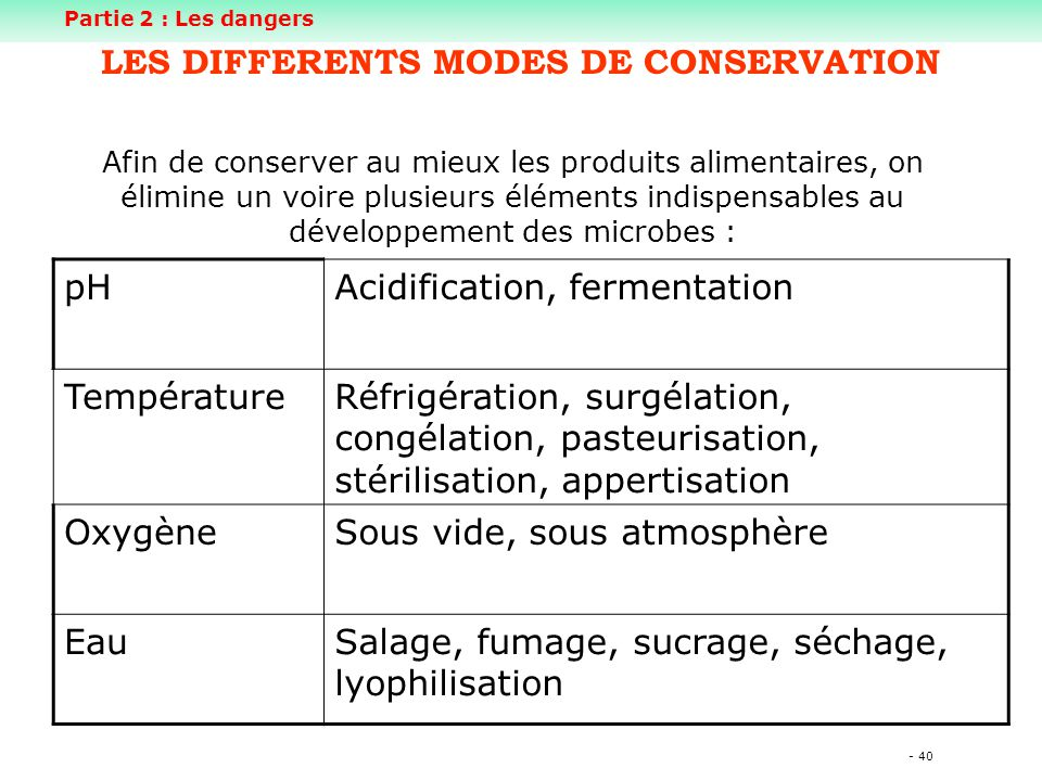 LES DIFFERENTS MODES DE CONSERVATION