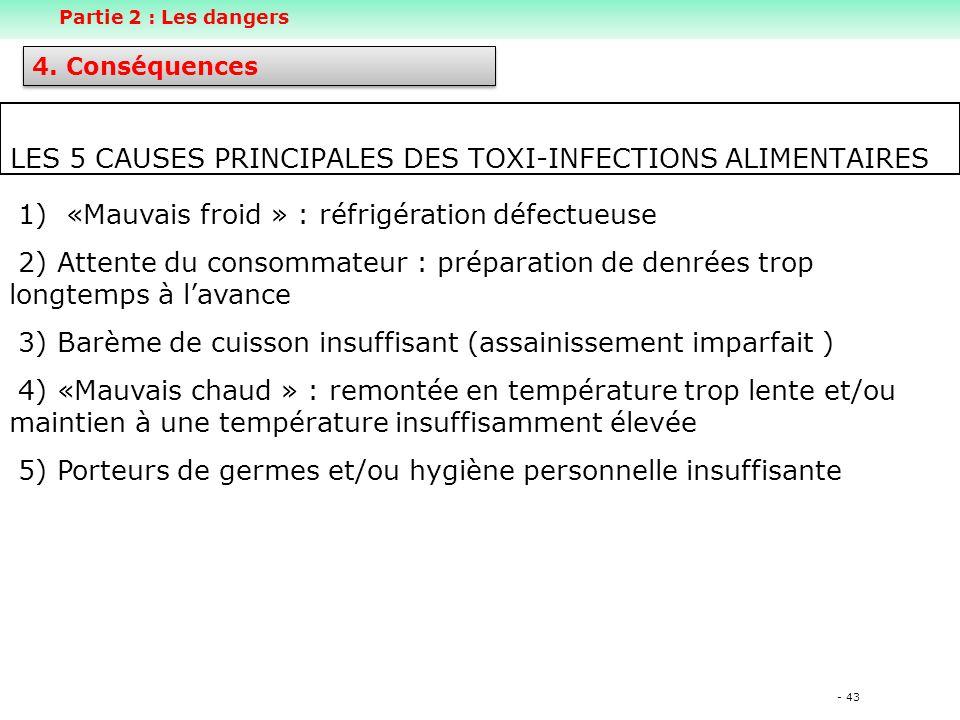 LES 5 CAUSES PRINCIPALES DES TOXI-INFECTIONS ALIMENTAIRES
