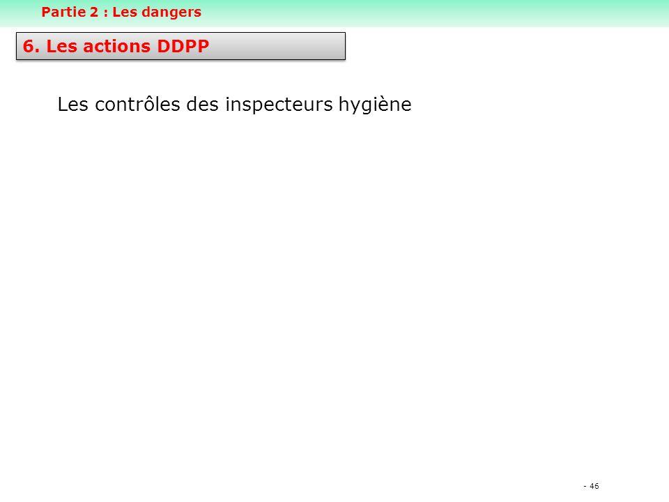 Les contrôles des inspecteurs hygiène