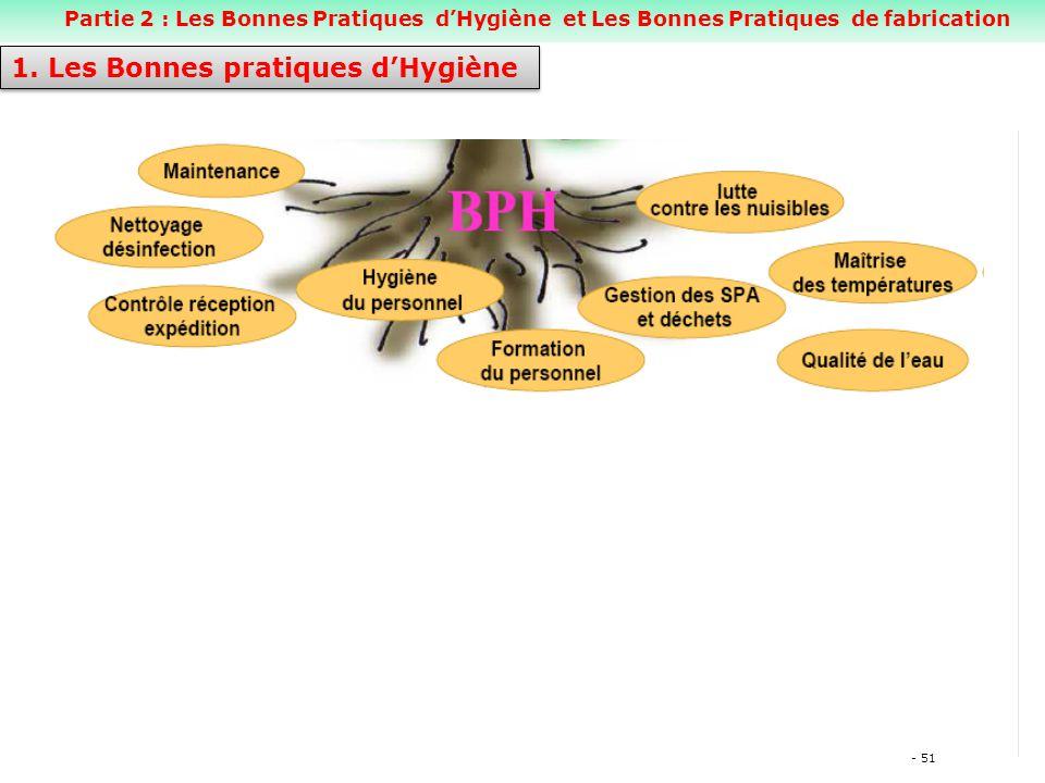 1. Les Bonnes pratiques d'Hygiène