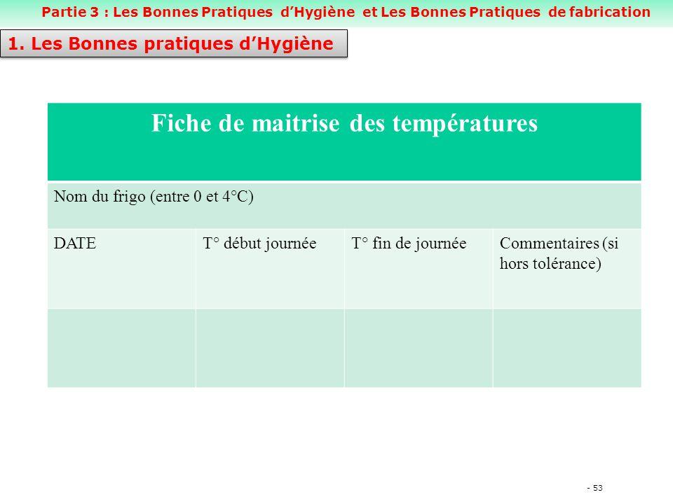 Fiche de maitrise des températures