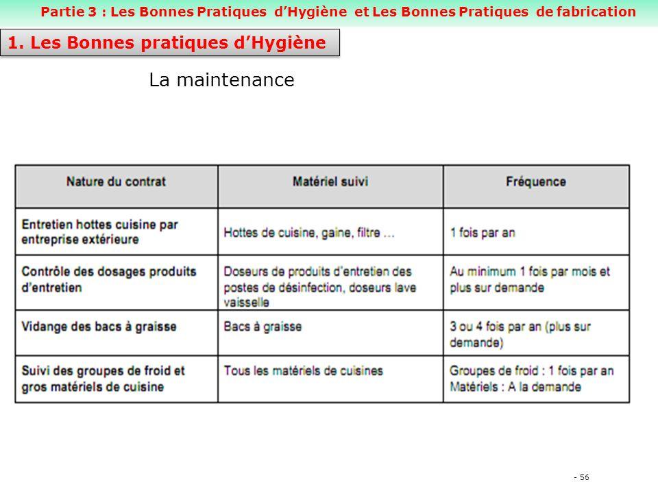 La maintenance 1. Les Bonnes pratiques d'Hygiène