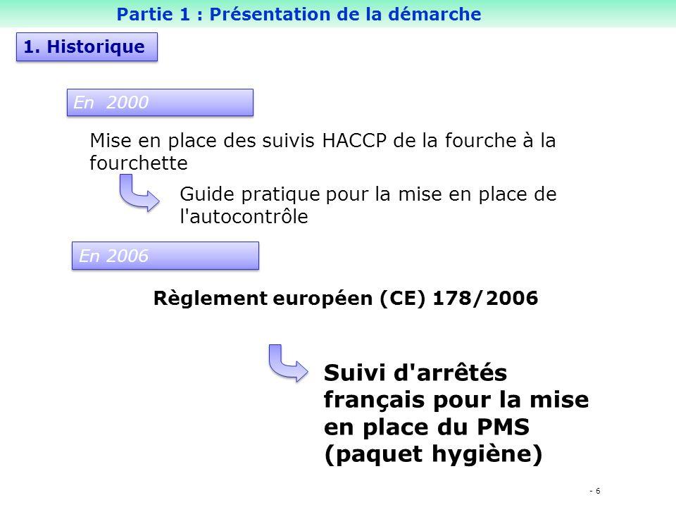 Règlement européen (CE) 178/2006