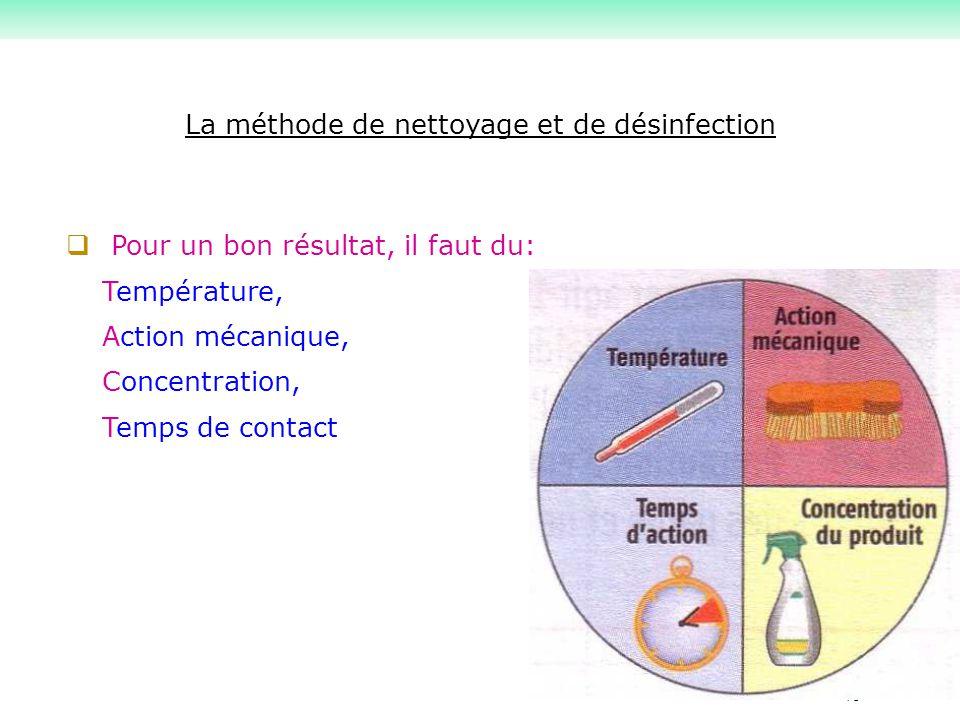 La méthode de nettoyage et de désinfection