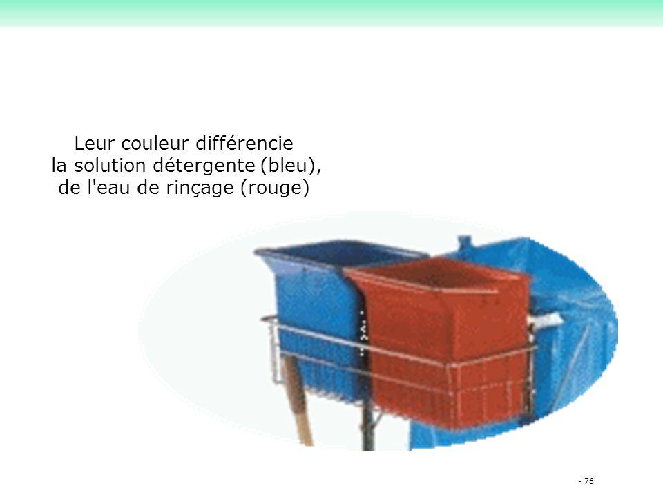 Leur couleur différencie la solution détergente (bleu),