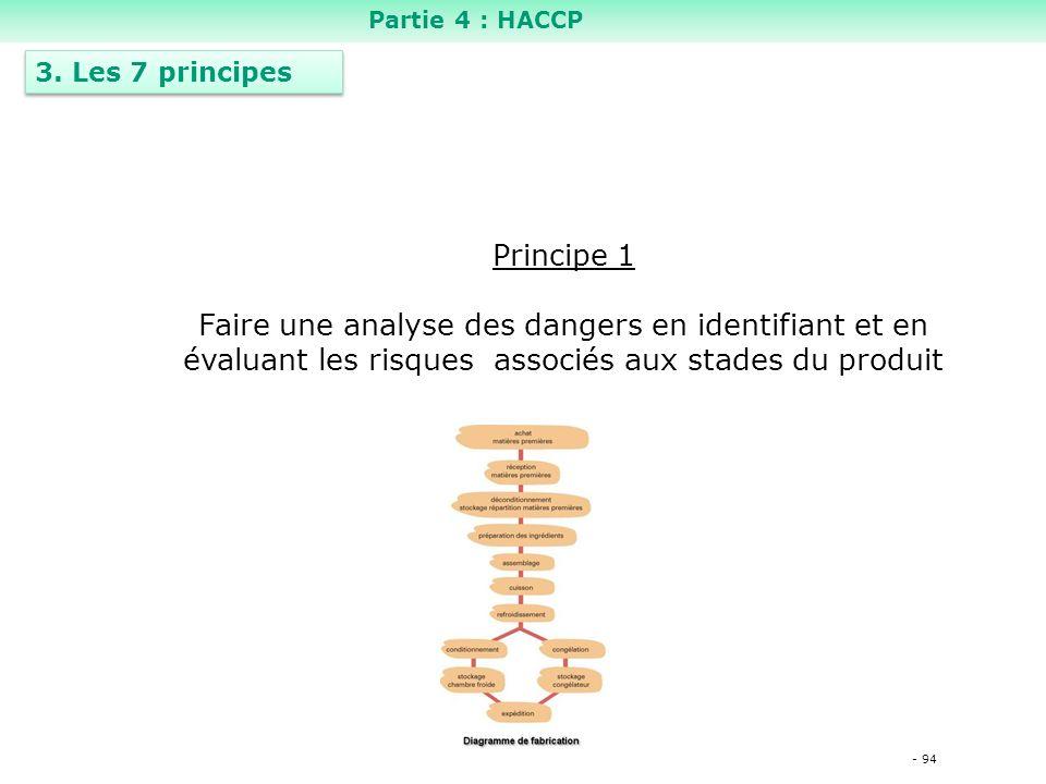 Partie 4 : HACCP 3. Les 7 principes. Principe 1.