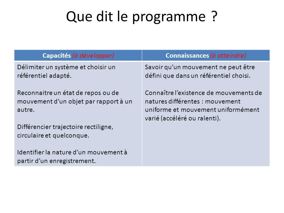 Que dit le programme Capacités (à développer)