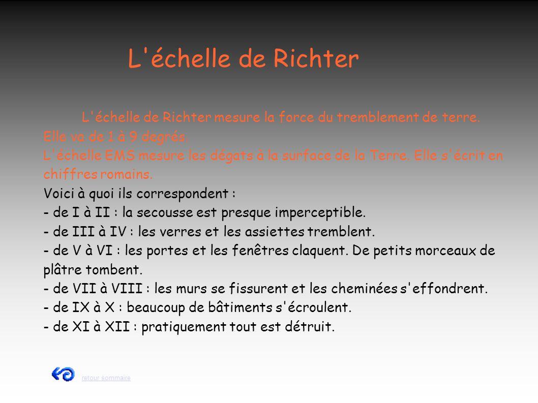 L échelle de Richter L échelle de Richter mesure la force du tremblement de terre. Elle va de 1 à 9 degrés.