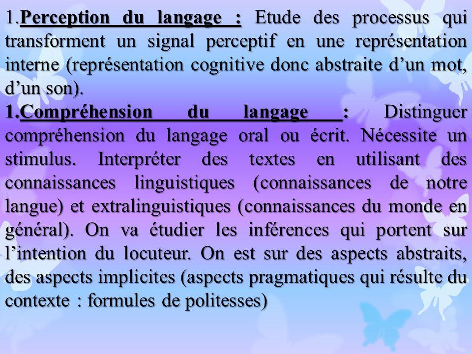 1.Perception du langage : Etude des processus qui transforment un signal perceptif en une représentation interne (représentation cognitive donc abstraite d'un mot, d'un son).