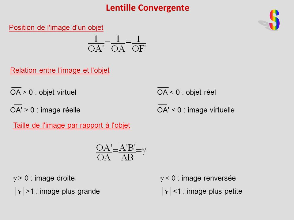 Lentille convergentes rayons particuliers ppt video for Miroir divergent